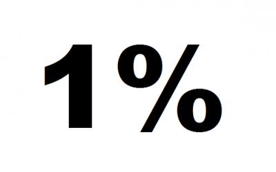 At Least 1% Racist